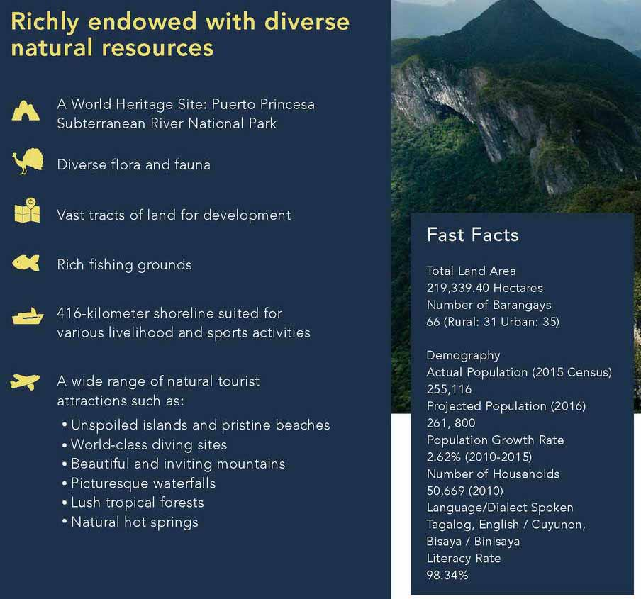 Diverse natural resources   City Government of Puerto Princesa